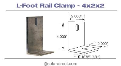 L-foot rail clamps