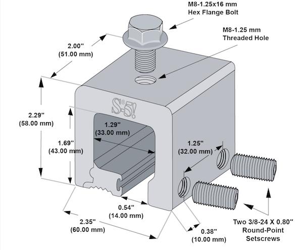 S-5-Q dimensions