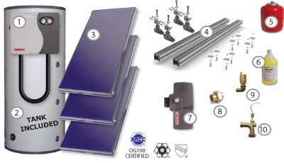 Helio-Pak solar water heating and space heating combination system