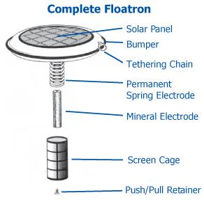 Floatron parts