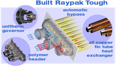 built raypak tough