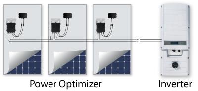SolarEdge Solar Innverter
