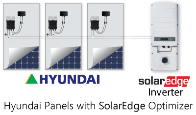 solaredge hyundai systems d grid tie solar electric system with hyundai 280w panels w Solar Array Wiring-Diagram at crackthecode.co